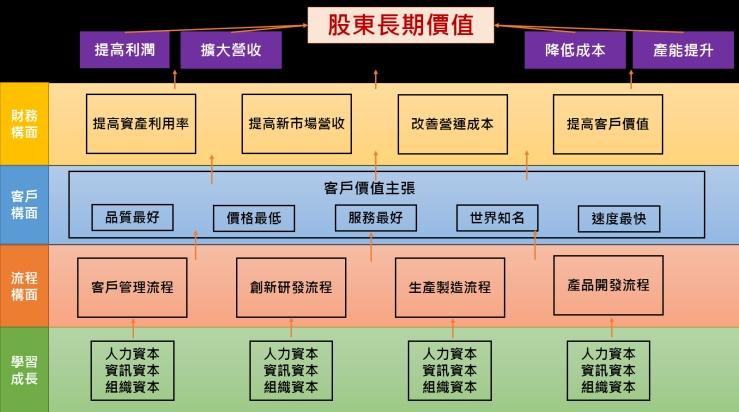 策略地圖1.jpg