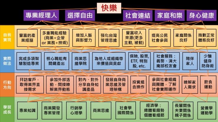 策略地圖2.jpg