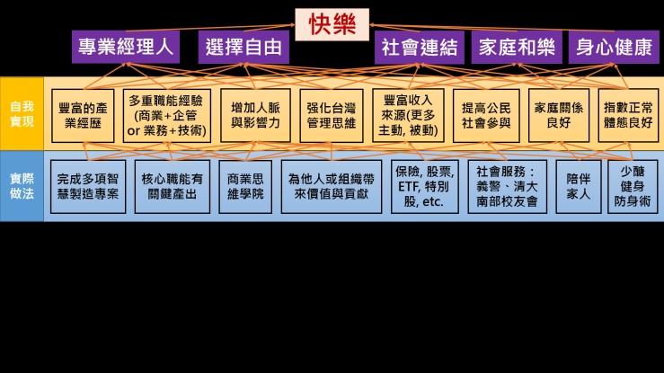 策略地圖5.jpg