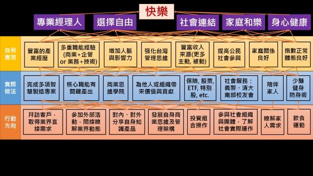 策略地圖6.jpg